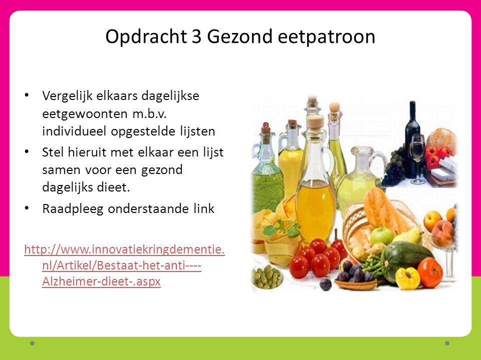 Opdracht 3 Gezond eetpatroon