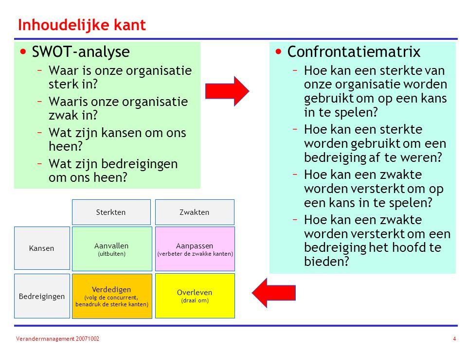 Inhoudelijke kant SWOT-analyse Confrontatiematrix