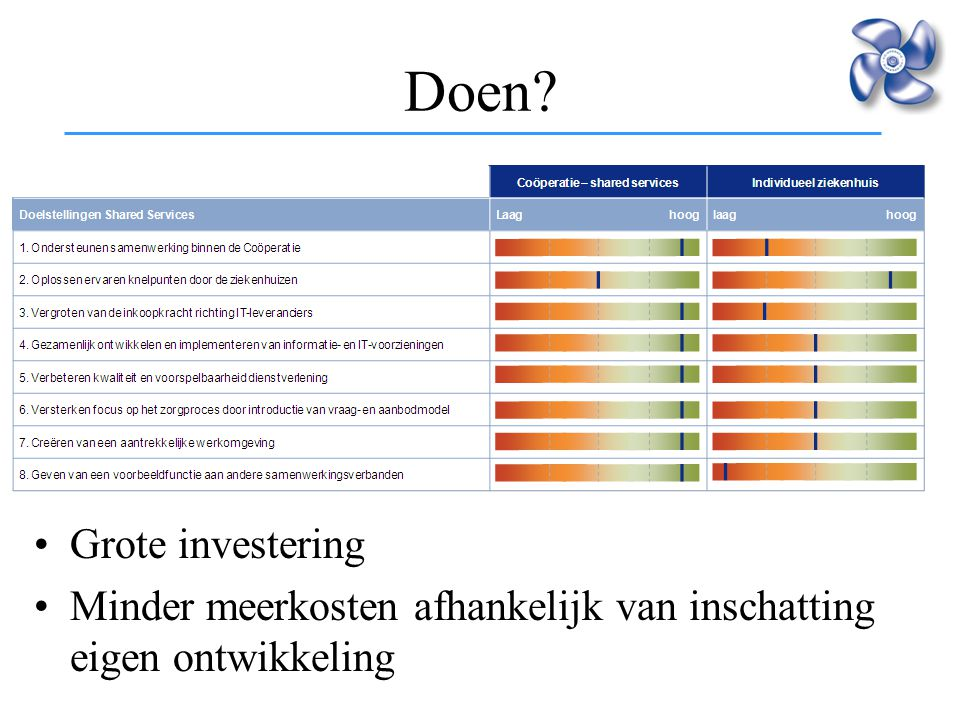 Doen Grote investering