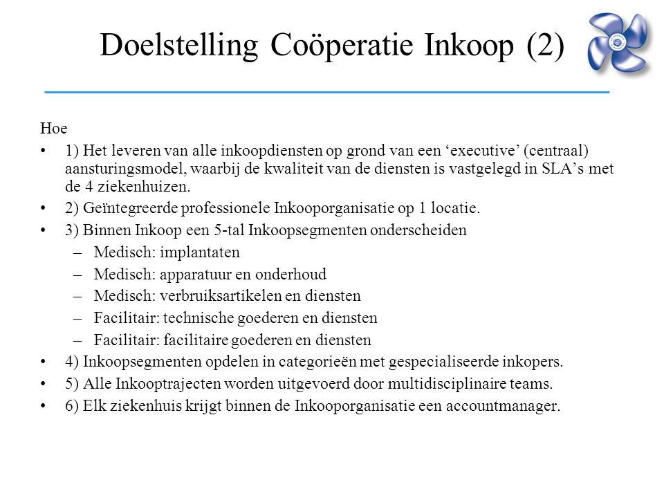 Doelstelling Coöperatie Inkoop (2)