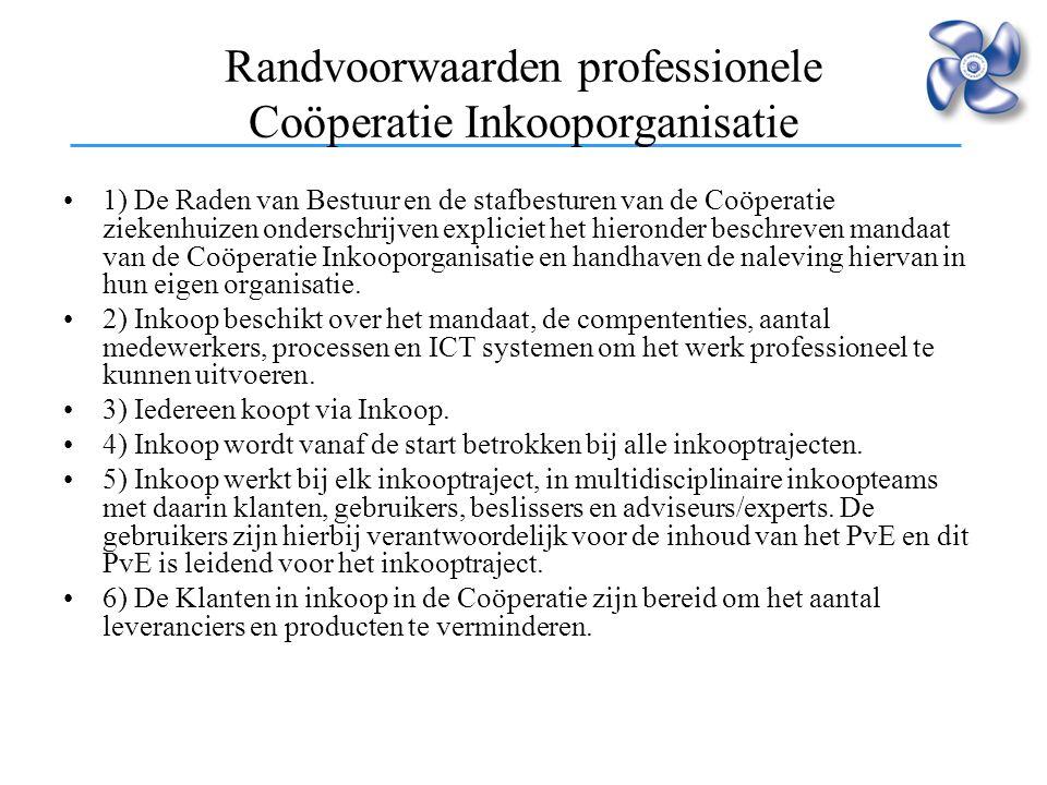 Randvoorwaarden professionele Coöperatie Inkooporganisatie