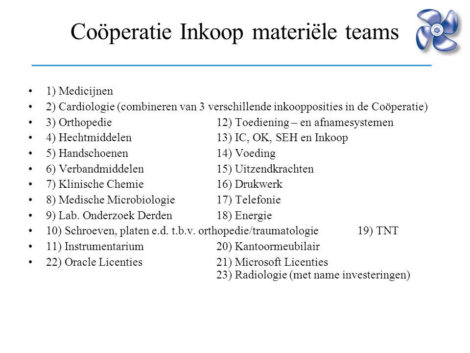 Coöperatie Inkoop materiële teams