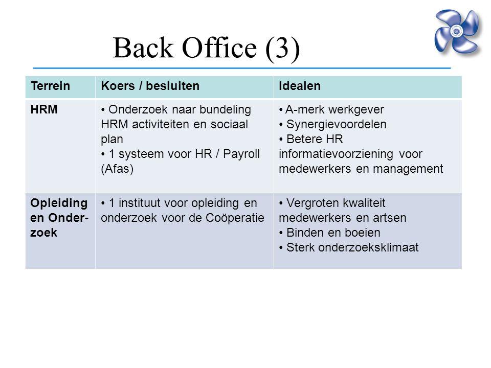 Back Office (3) intensivering samenwerking Terrein Koers / besluiten