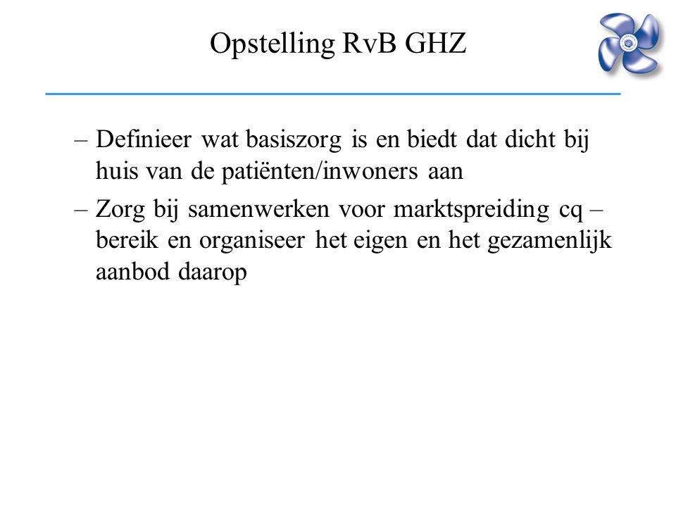 Opstelling RvB GHZ Definieer wat basiszorg is en biedt dat dicht bij huis van de patiënten/inwoners aan.