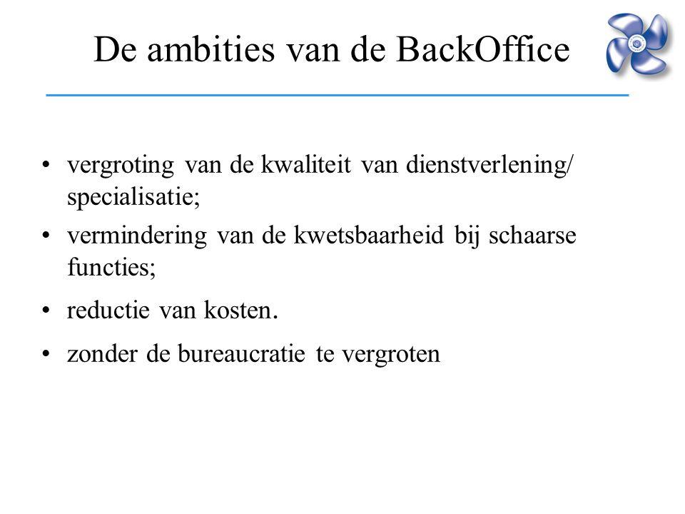 De ambities van de BackOffice