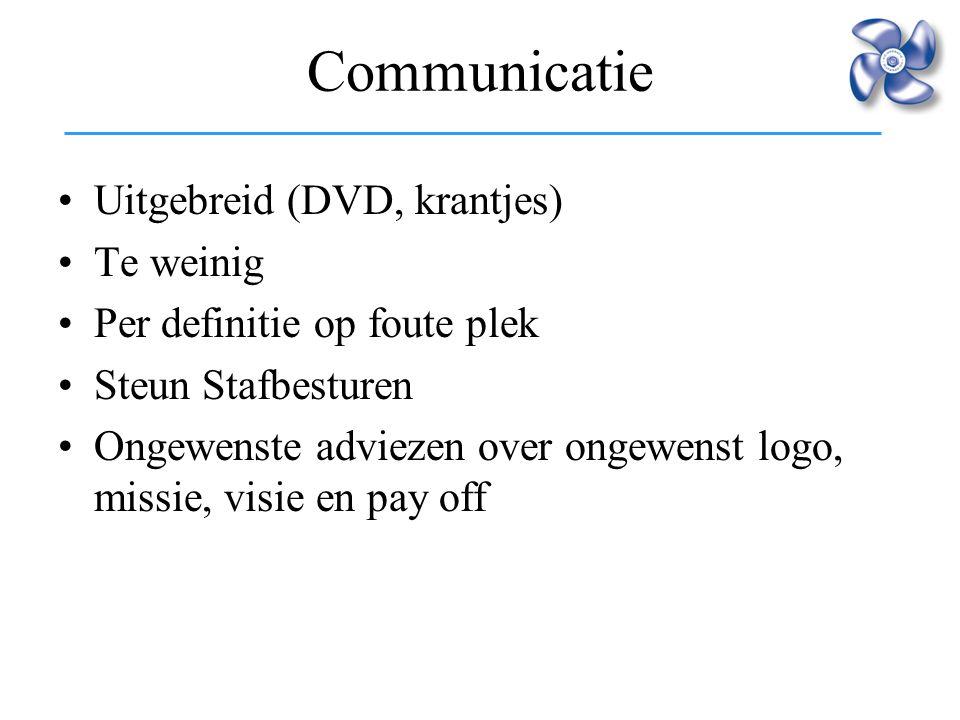Communicatie Uitgebreid (DVD, krantjes) Te weinig