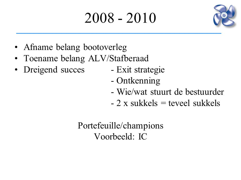 Portefeuille/champions