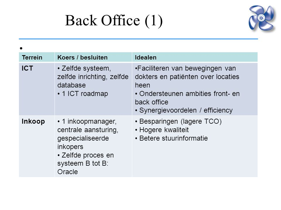 Back Office (1) intensivering samenwerking ICT