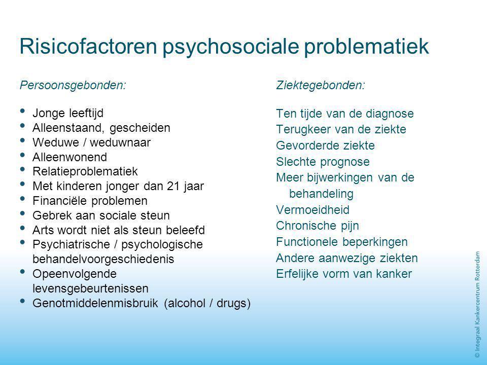 Risicofactoren psychosociale problematiek