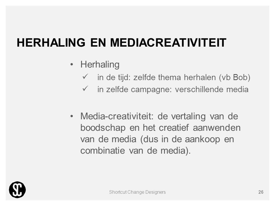 HERHALING en mediacreativiteit