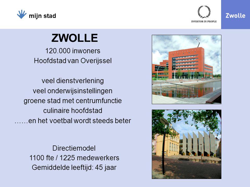 ZWOLLE 120.000 inwoners Hoofdstad van Overijssel veel dienstverlening