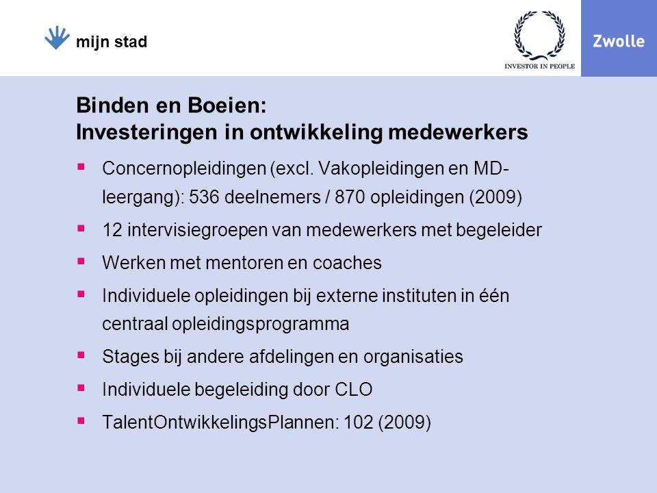 Binden en Boeien: Investeringen in ontwikkeling medewerkers