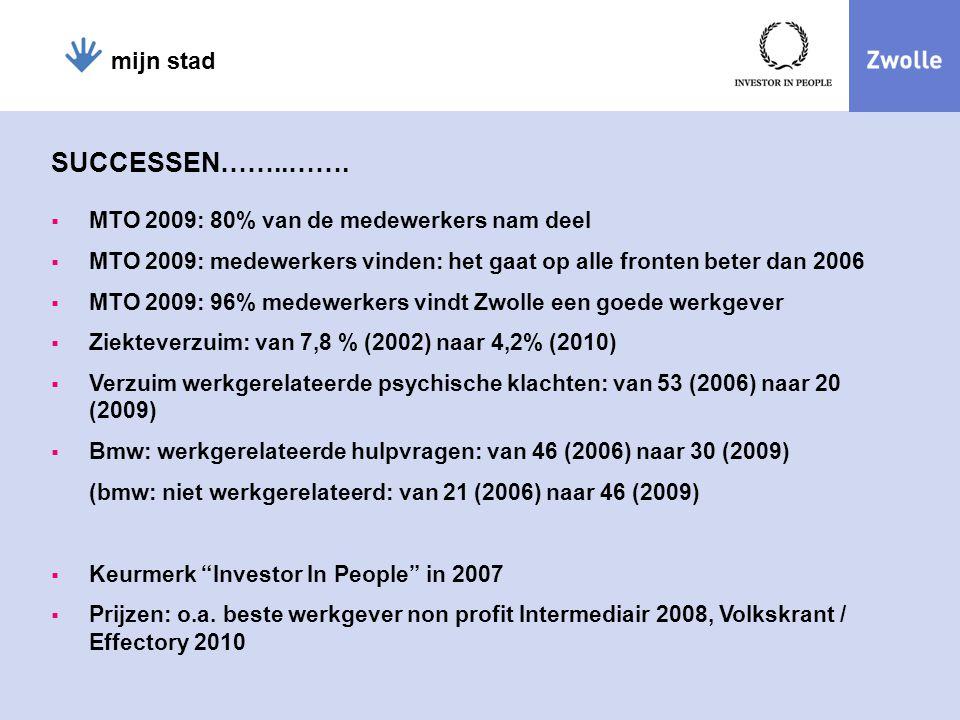 SUCCESSEN……..……. mijn stad MTO 2009: 80% van de medewerkers nam deel