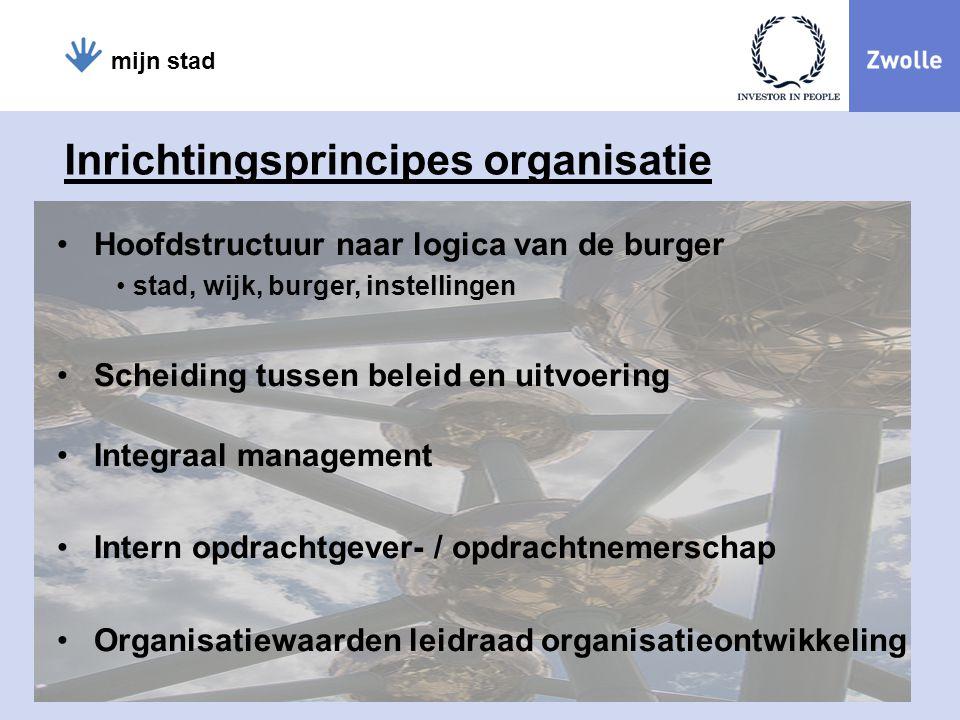 Inrichtingsprincipes organisatie