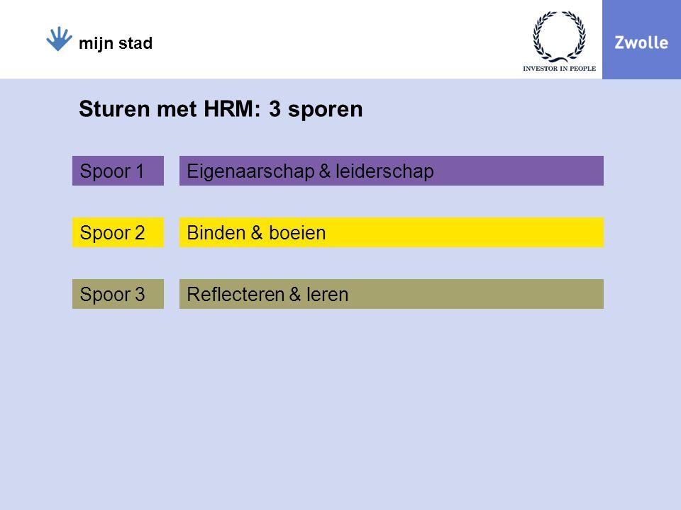 Sturen met HRM: 3 sporen Spoor 1 Eigenaarschap & leiderschap Spoor 2
