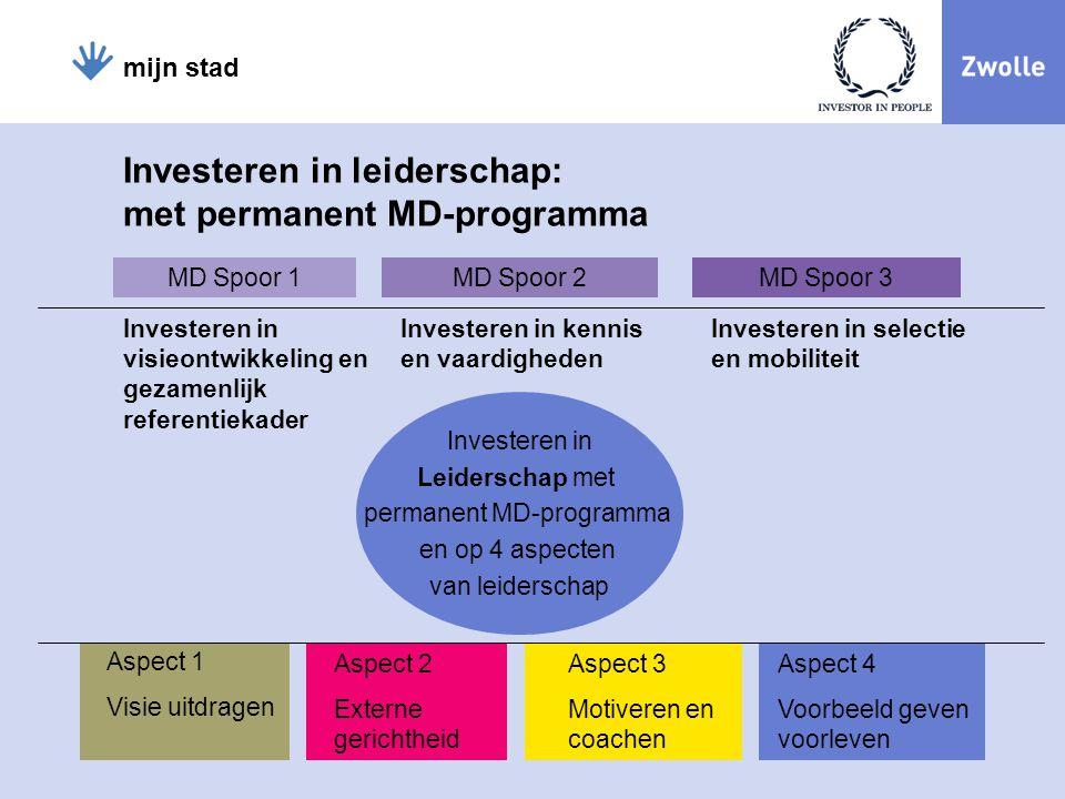 Investeren in leiderschap: met permanent MD-programma
