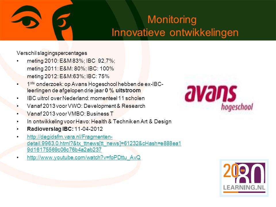 Monitoring Innovatieve ontwikkelingen