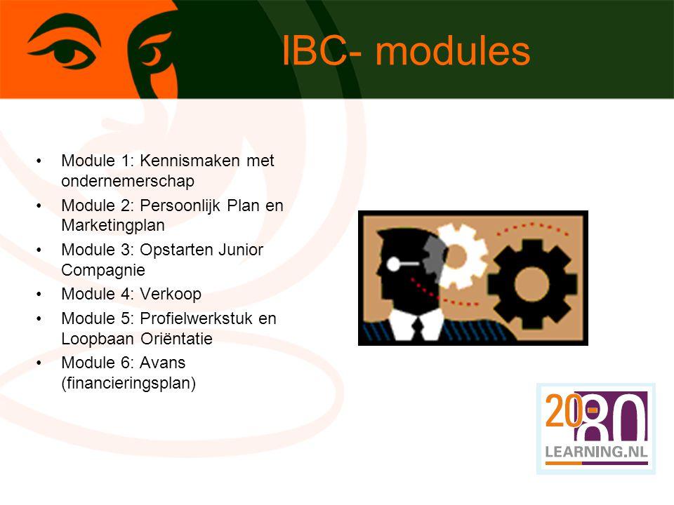 IBC- modules Module 1: Kennismaken met ondernemerschap