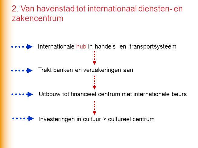 2. Van havenstad tot internationaal diensten- en zakencentrum