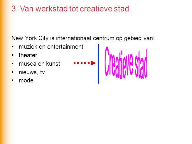 Creatieve stad 3. Van werkstad tot creatieve stad