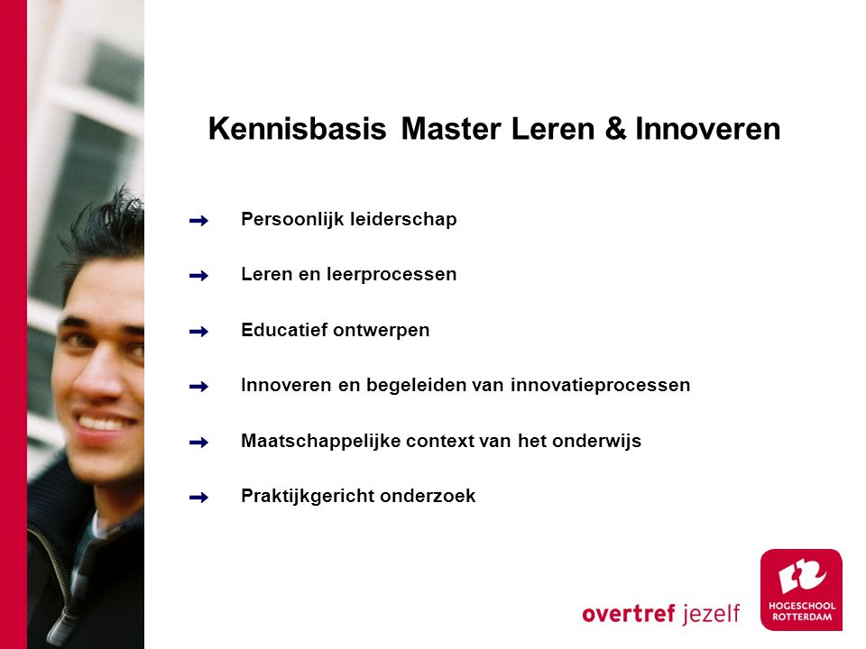 Kennisbasis Master Leren & Innoveren