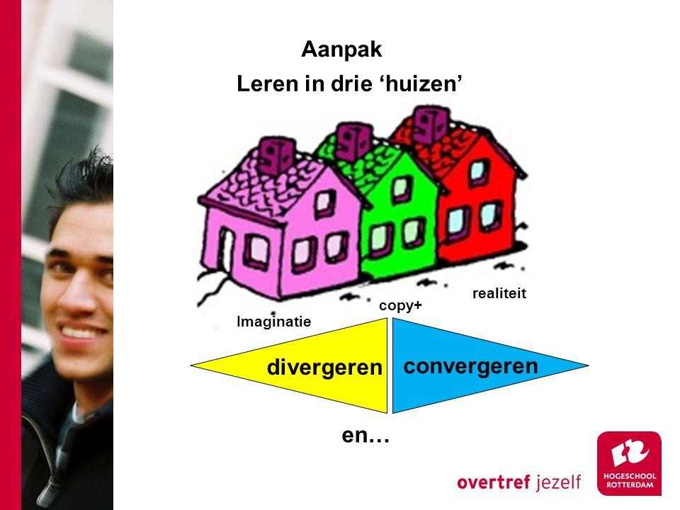 Aanpak Leren in drie 'huizen' divergeren convergeren en… realiteit