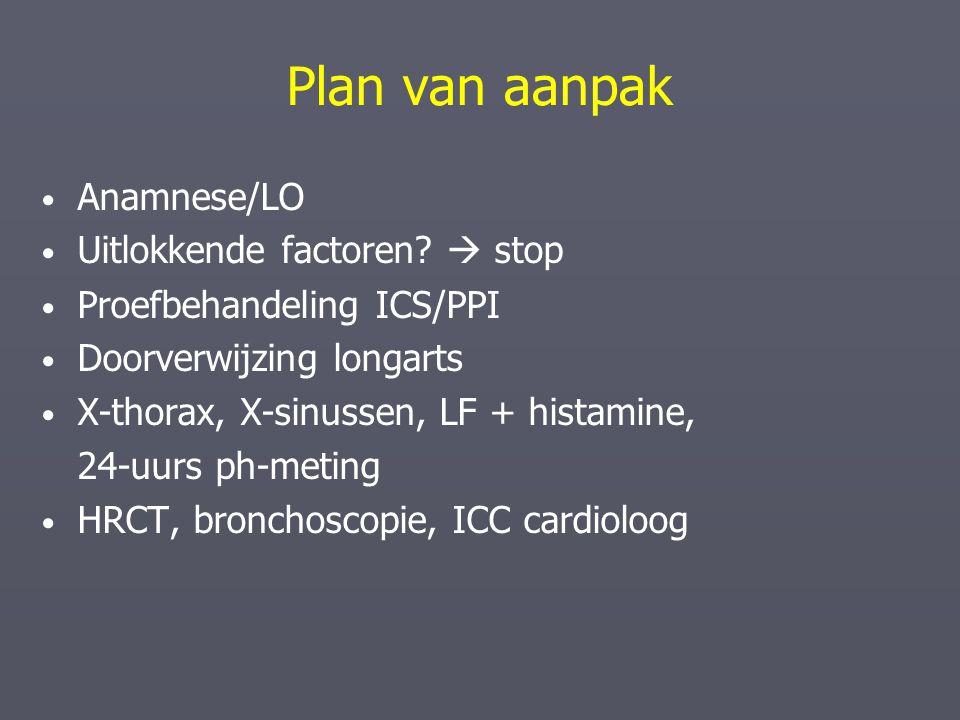 Plan van aanpak Anamnese/LO Uitlokkende factoren  stop