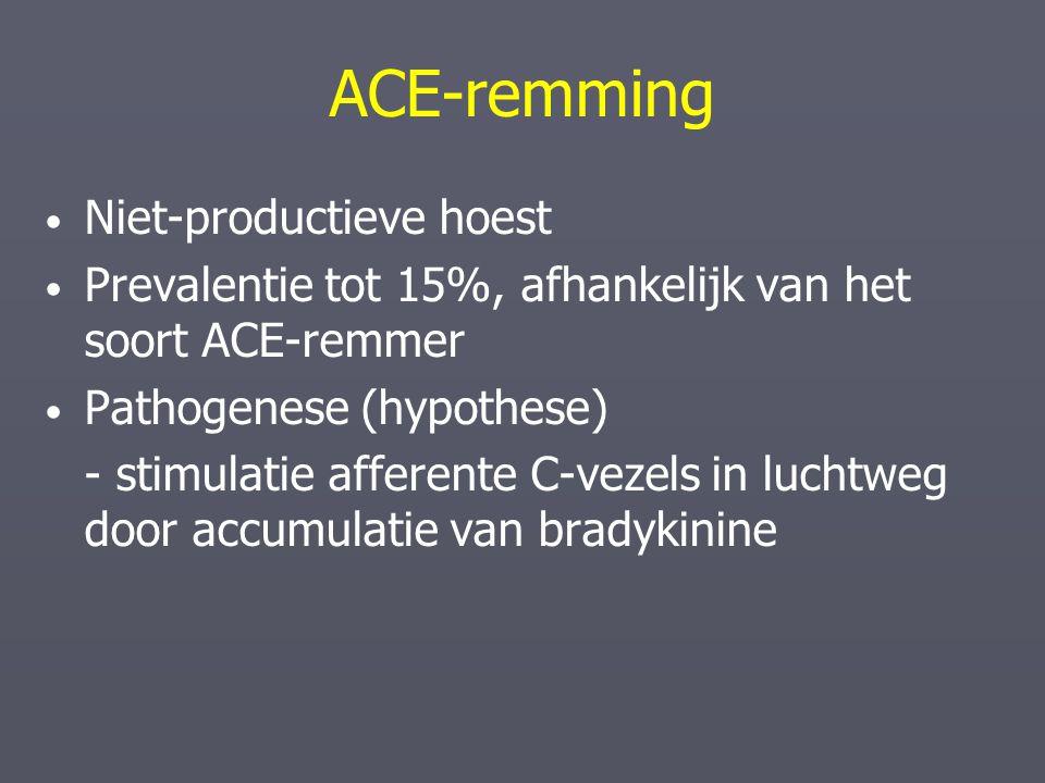 ACE-remming Niet-productieve hoest