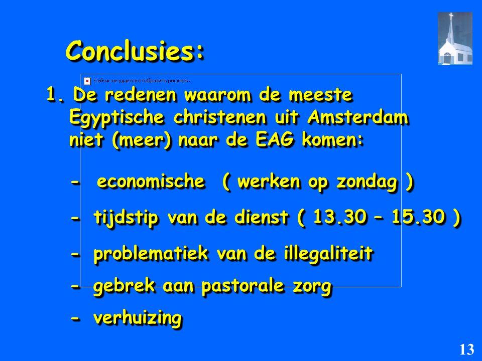 Conclusies: 1. De redenen waarom de meeste Egyptische christenen uit Amsterdam niet (meer) naar de EAG komen: