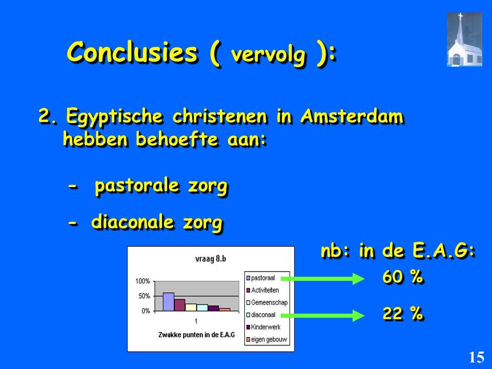 Conclusies ( vervolg ):