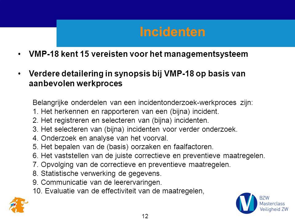 Incidenten VMP-18 kent 15 vereisten voor het managementsysteem