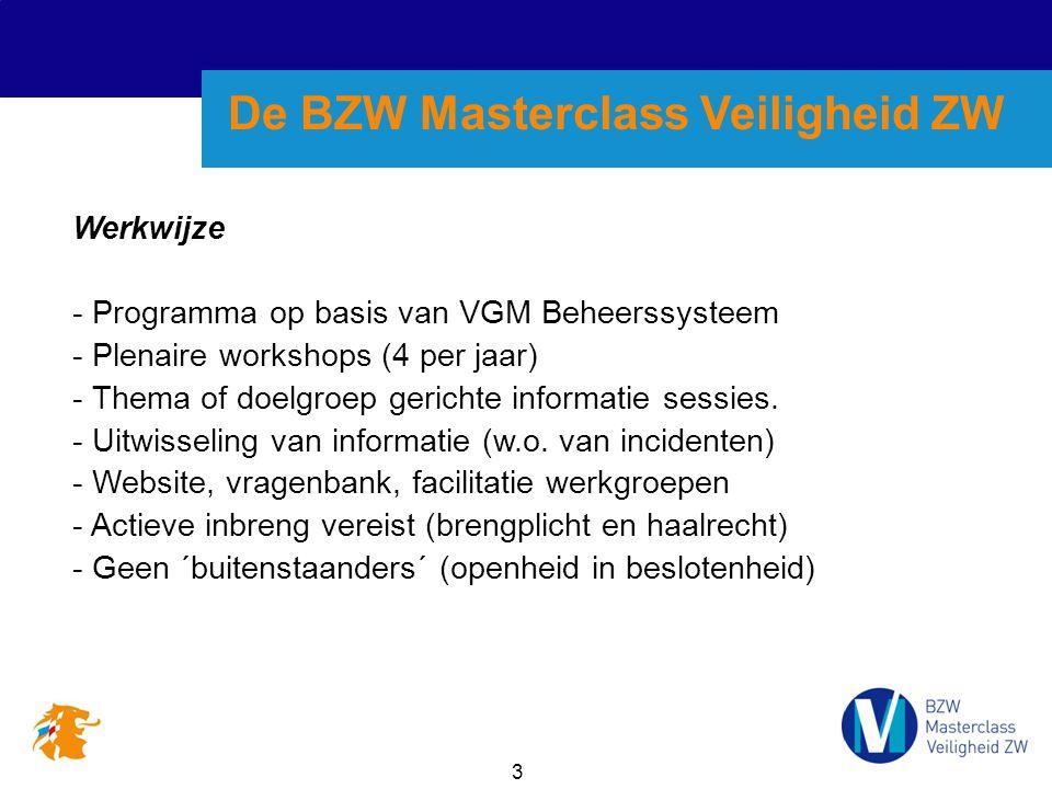 De BZW Masterclass Veiligheid ZW