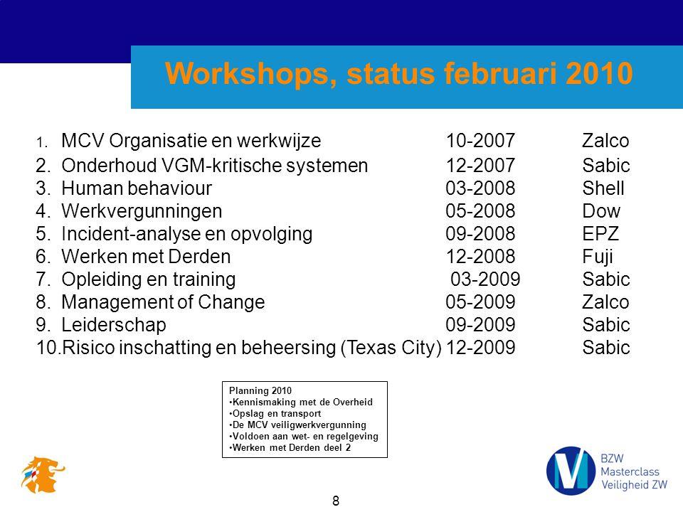 Workshops, status februari 2010