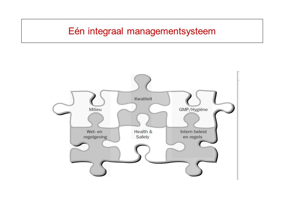 Eén integraal managementsysteem