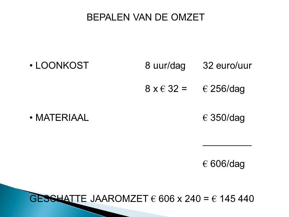 BEPALEN VAN DE OMZET LOONKOST 8 uur/dag 32 euro/uur 8 x € 32 = € 256/dag. MATERIAAL € 350/dag _________ € 606/dag.