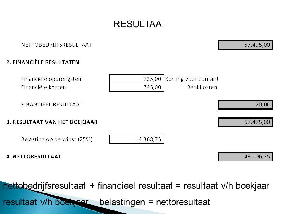 RESULTAAT nettobedrijfsresultaat + financieel resultaat = resultaat v/h boekjaar.