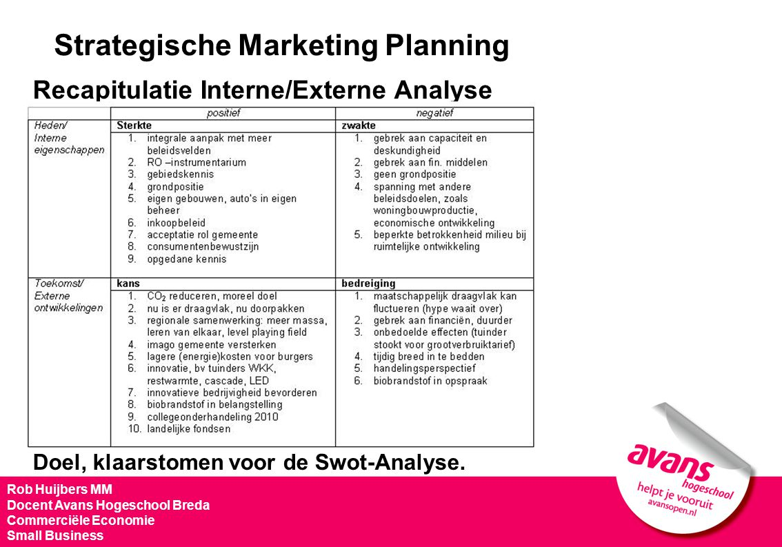 Strategische Marketing Planning
