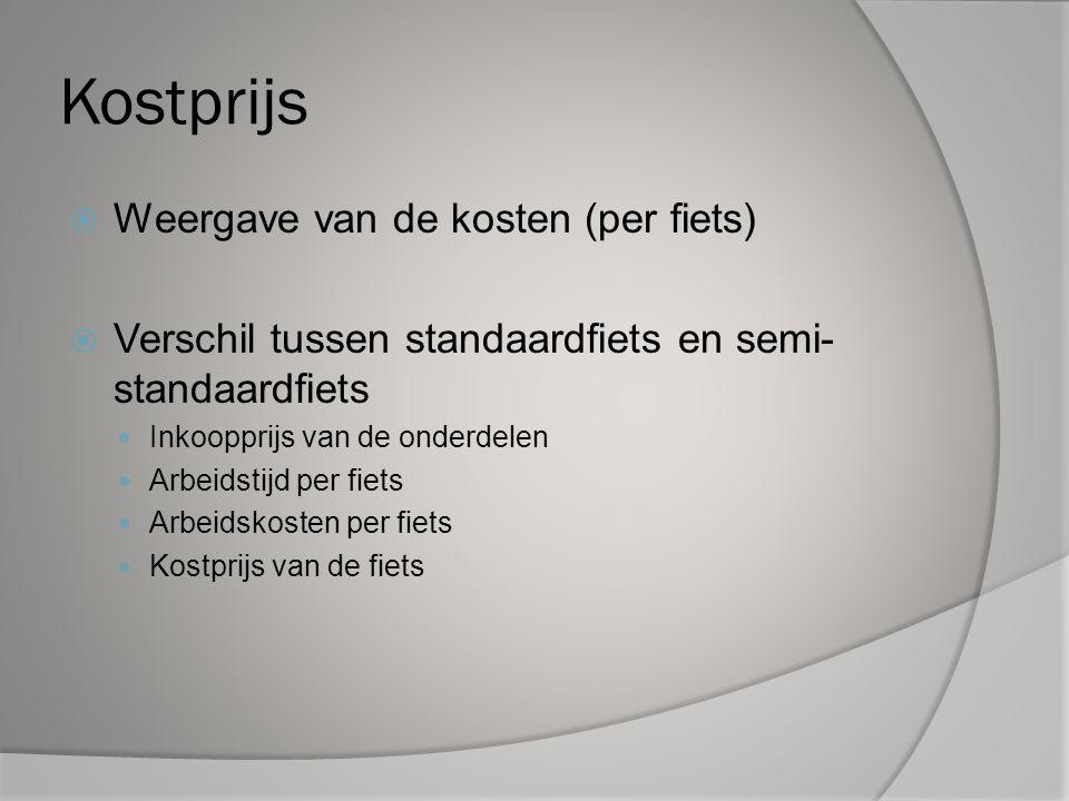 Kostprijs Weergave van de kosten (per fiets)