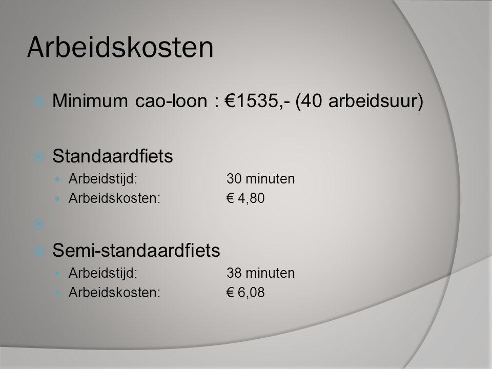 Arbeidskosten Minimum cao-loon : €1535,- (40 arbeidsuur)