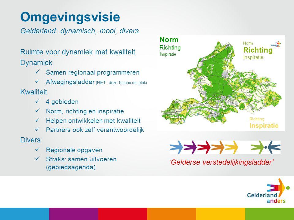 Omgevingsvisie Gelderland: dynamisch, mooi, divers