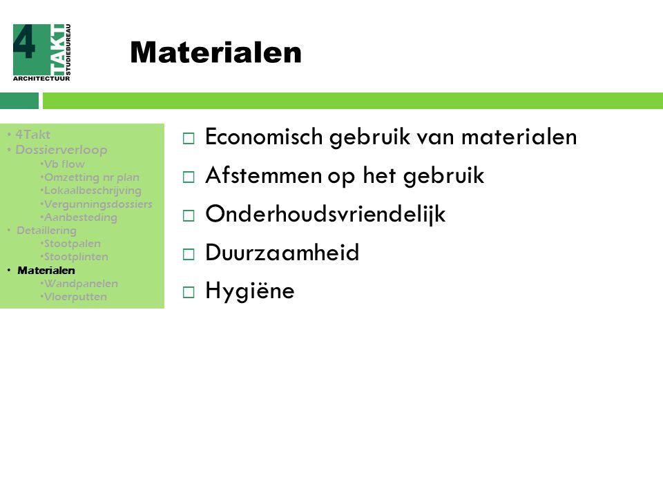 Materialen Economisch gebruik van materialen Afstemmen op het gebruik