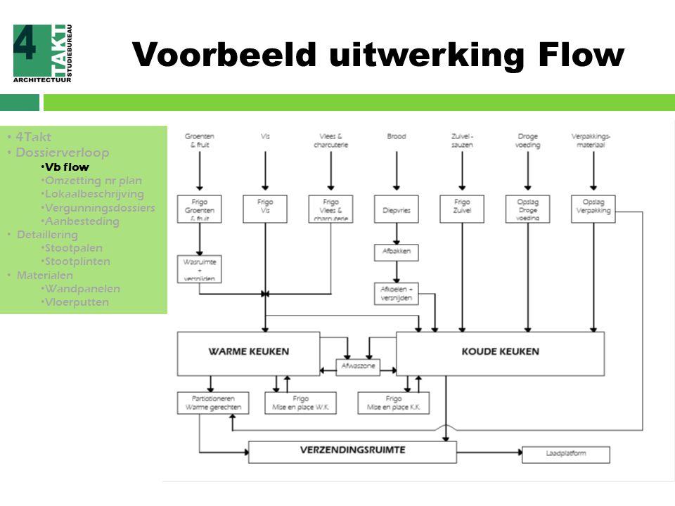 Voorbeeld uitwerking Flow