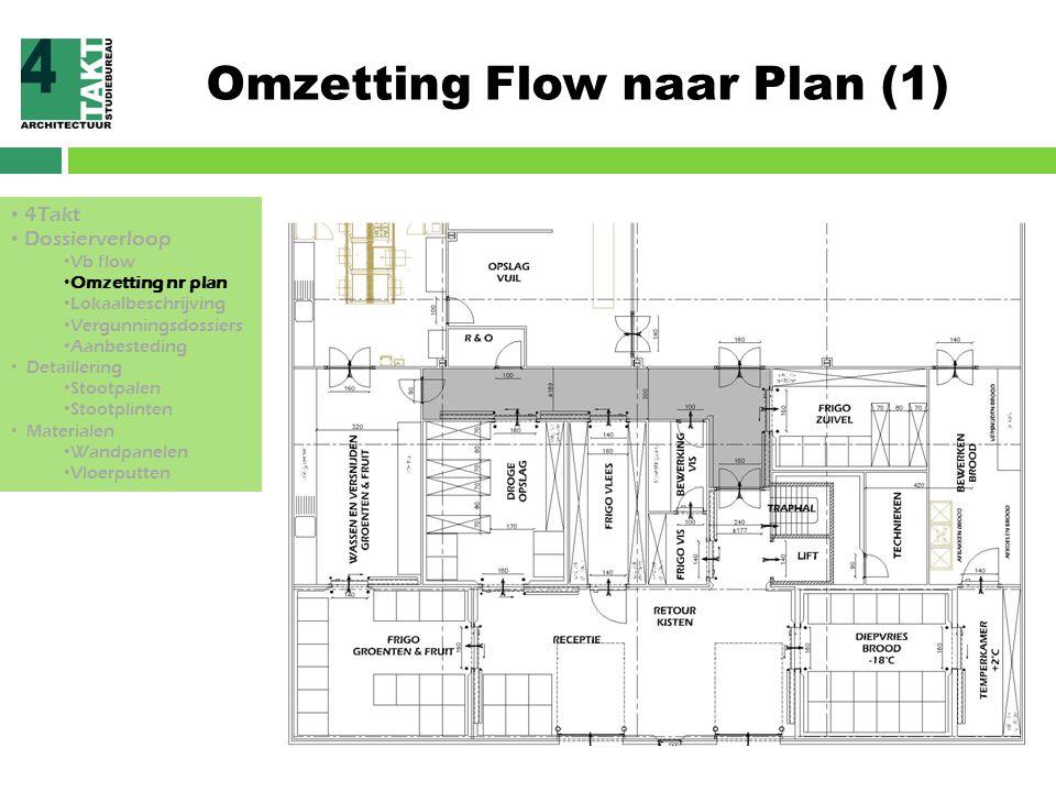 Omzetting Flow naar Plan (1)