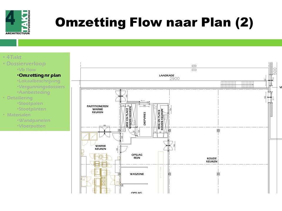 Omzetting Flow naar Plan (2)