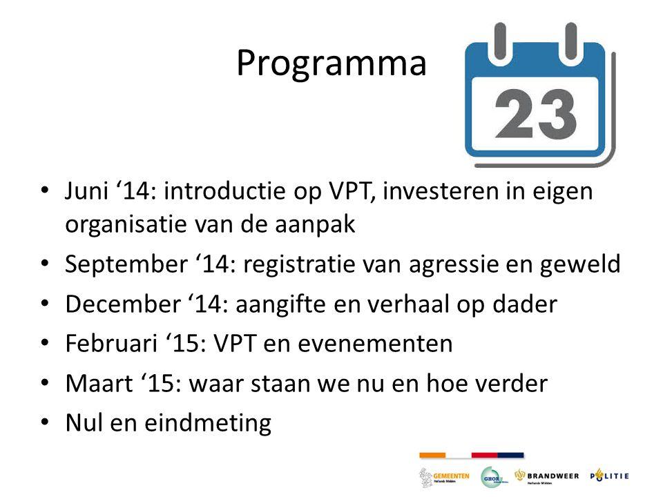 Programma Juni '14: introductie op VPT, investeren in eigen organisatie van de aanpak. September '14: registratie van agressie en geweld.