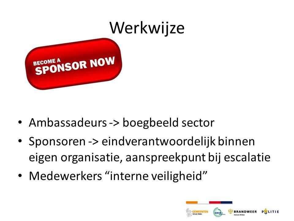 Werkwijze Ambassadeurs -> boegbeeld sector