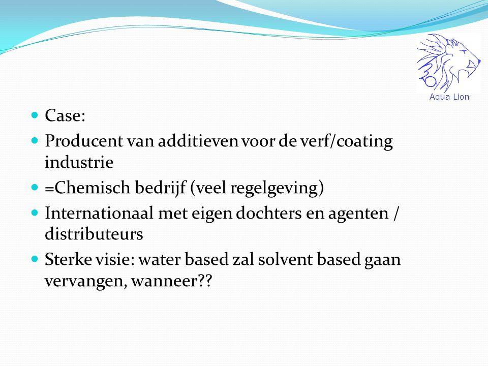 Producent van additieven voor de verf/coating industrie