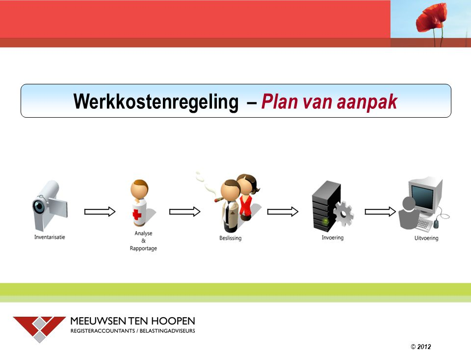 Werkkostenregeling – Plan van aanpak
