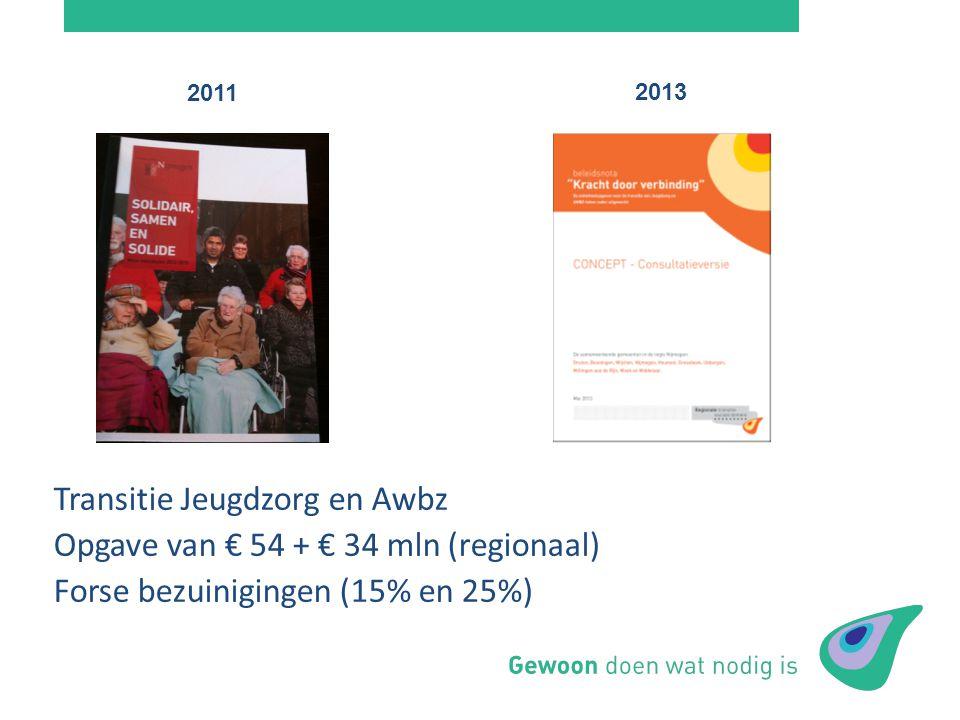 Transitie Jeugdzorg en Awbz Opgave van € 54 + € 34 mln (regionaal)