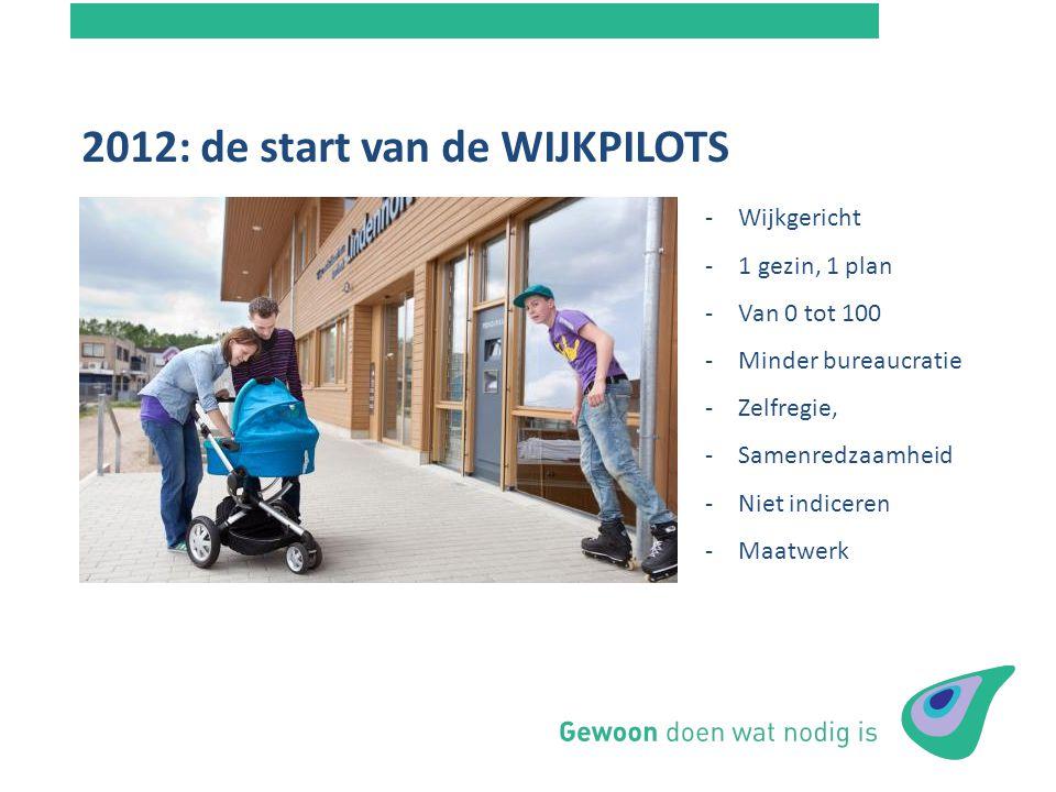2012: de start van de WIJKPILOTS